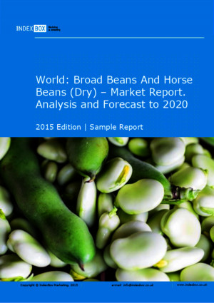 World: Broad Beans And Horse Beans (Dry) - Market Report Analysis And Forecast To 2020