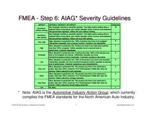 Wwwfmeainfocentrecom Updates Dec09 AIAG FMEA-Ranking-Tables