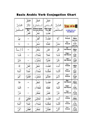 Basic Arabic Verb Conjugation Chart - Download Documents