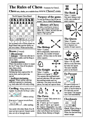 Chess Rules One Page Summary