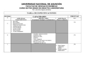 10 Tabla De Especificaciones