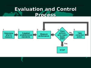 (10)Evaluation and Control