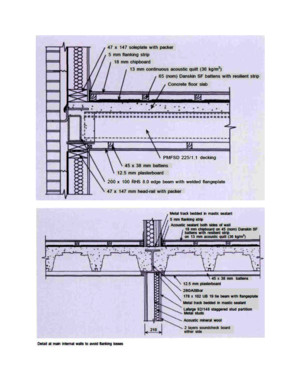Details for Istructe CM exam