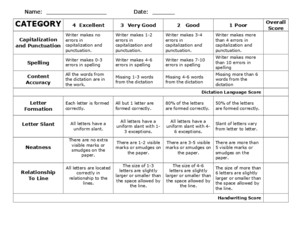 Dictation Rubric