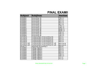 Final Examination Schedule 1st Trimester 2015-2016 Sept 1Docx
