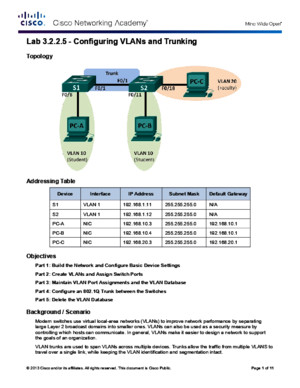 3225m Lab - Configuring VLANs and Trunking ANSWERS