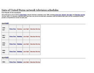 Lists of United States Network Television Schedules