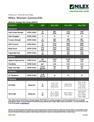 Nilex Woven Geotextile Specifications