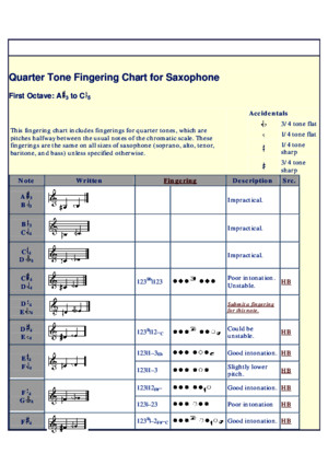 Quarter Tone Fingering Chart for Saxophone