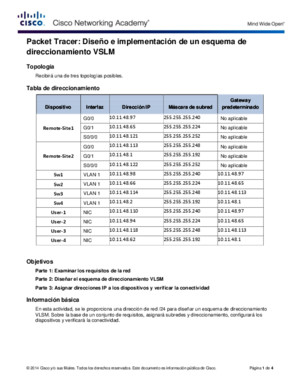 RESUELTO 9 2 1 5 Packet Tracer Designing and Implementing a VLSM Addressing Scheme Instruct