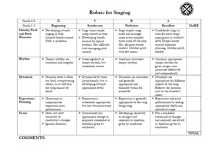 Rubric for Singing
