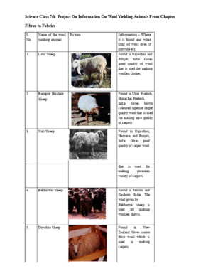 Science Class 7th Project on Information on Wool Yielding Animals From Chapter