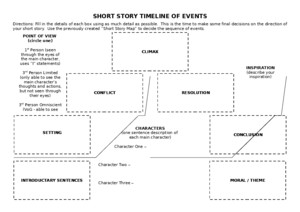 Short Story Timeline of Events