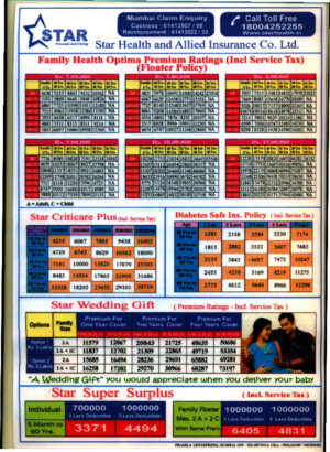 STAR HEALTH NEW PREMIUM CHART JUNE 2012pdf