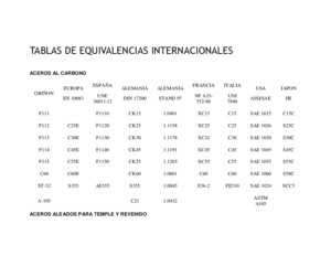 TABLAS DE EQUIVALENCIAS INTERNACIONALESpdf