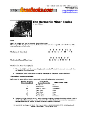 The Harmonic Minor Scales