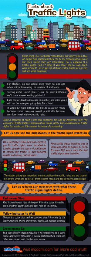Traffic Lights Facts and History for Kids – Mocomi Kids