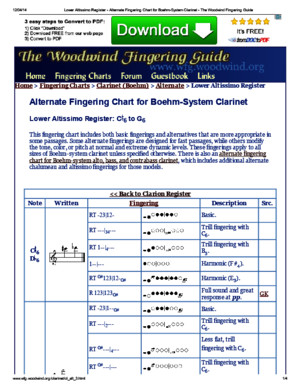 Upper Altissimo Register - Alternate Fingering Chart for Boehm-System Clarinet